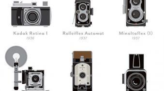 histoire des appareils photo en poster