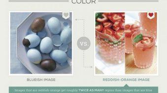 optimiser images repins Pinterest