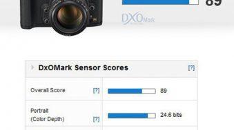 DxOMark a testé le Nikon Df