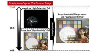 Panasonic, avec Fujifilm, bouleverse la technologie des capteurs